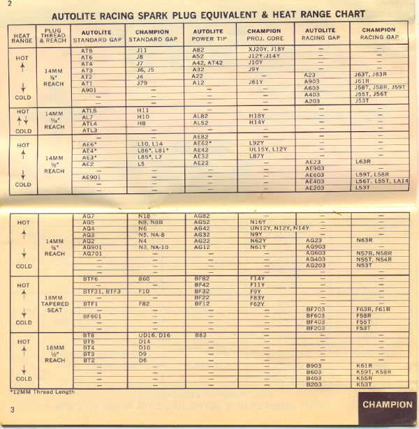 1965 Autolite Spark Plug Racing Heat Range Chart Book On Popscreen